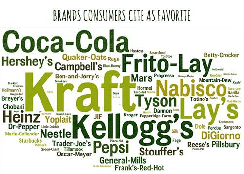 Big-Brands3