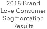 2018 brand love consumer segmentation results